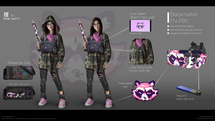 Raccoon character design: Urban Outfit