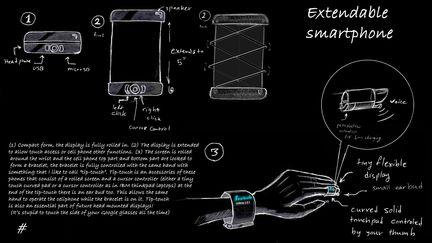 Extendable smartphones based on flexible display technologies